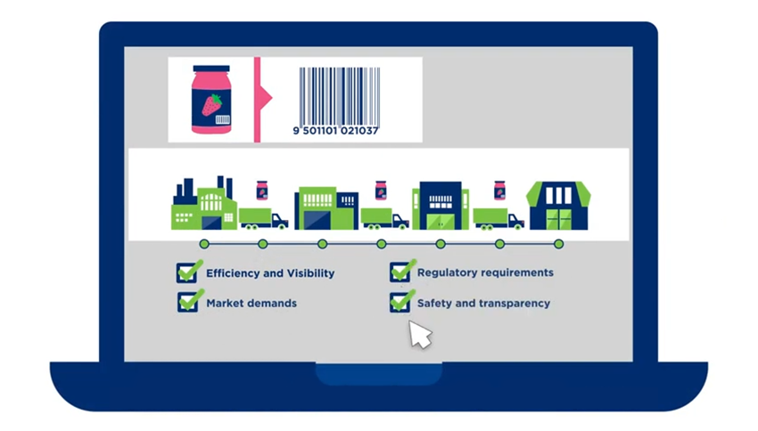 Why GS1 traceability?