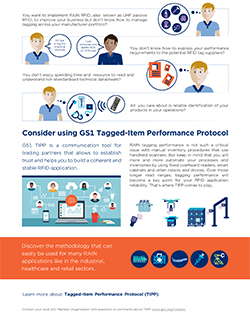 Tagged-Item Performance Protocol (TIPP)